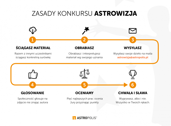 astrowizja_infografika.png
