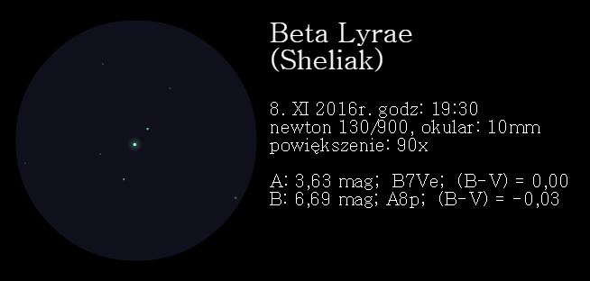 Beta_Lyrae_Sheliak.png