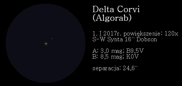 Delta_Corvi_Algorab.png