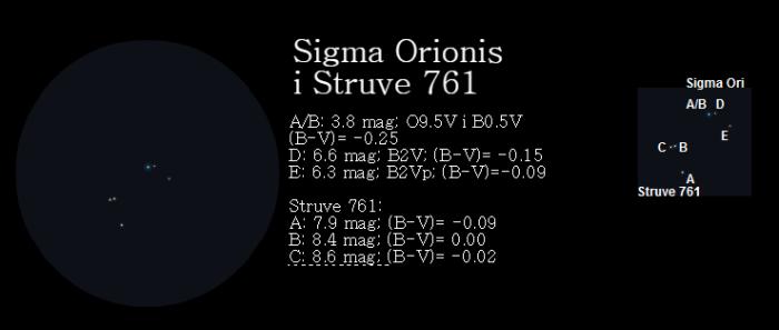 Sigma Orionis i Struve 761.png
