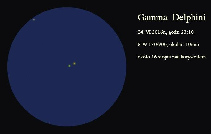 Gamma Delphini