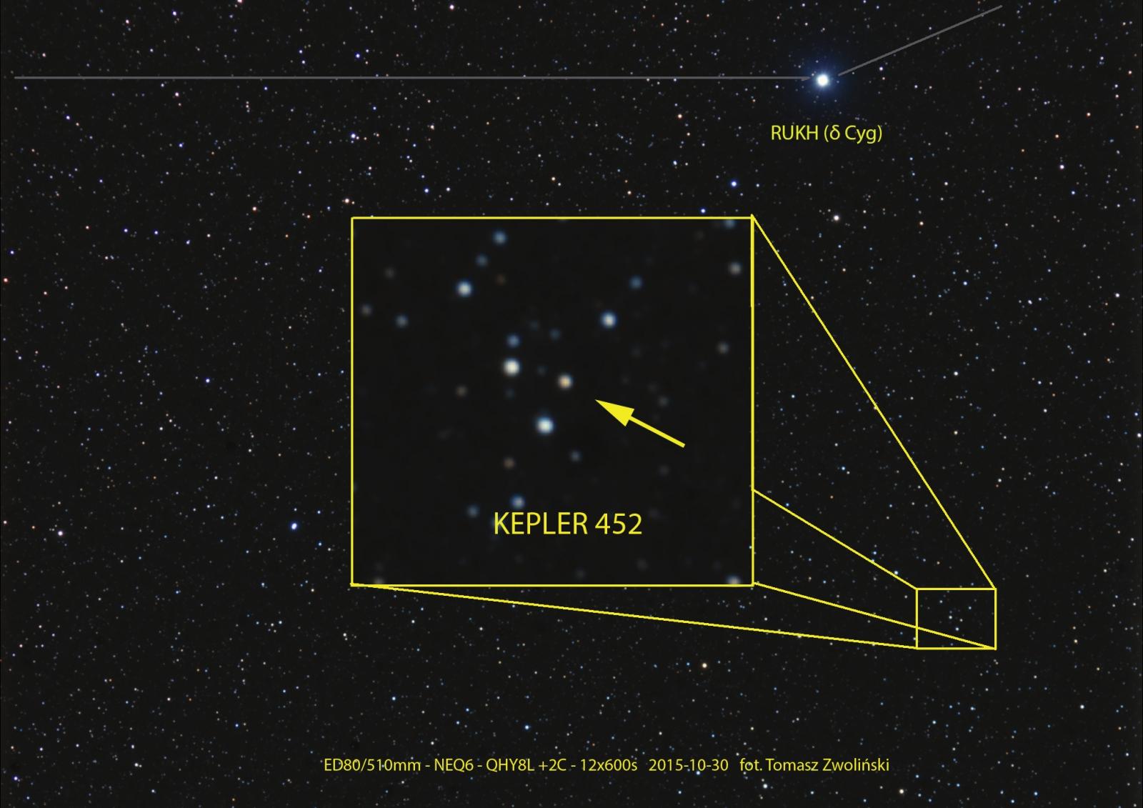 KEPLER452