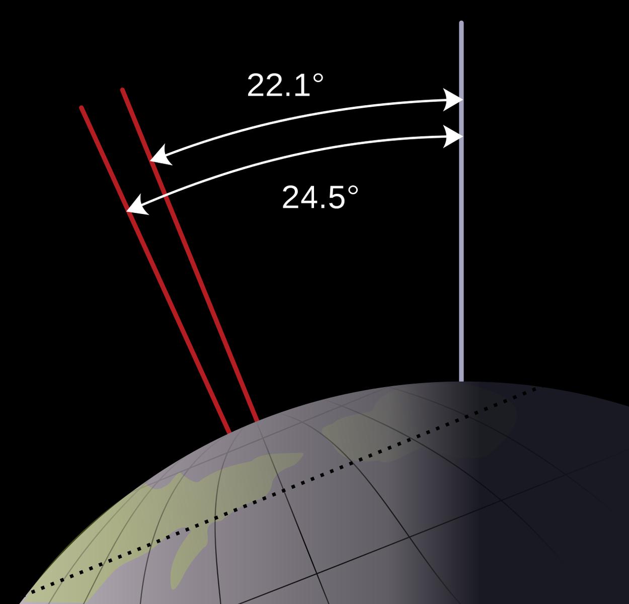 1280px-Earth_obliquity_range.svg.png