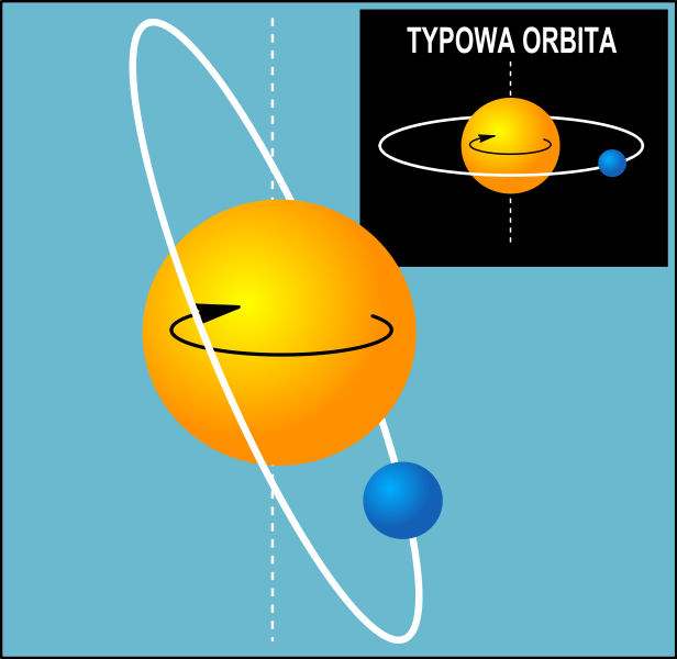 616px-Pochylona_orbita.svg.png