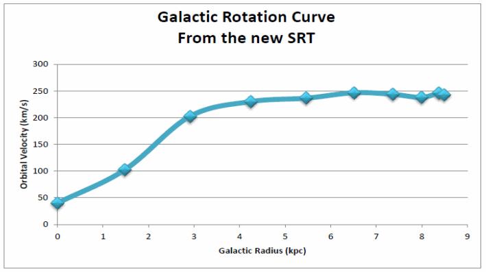 galactic_rotation_srt_rtl_sdr.png