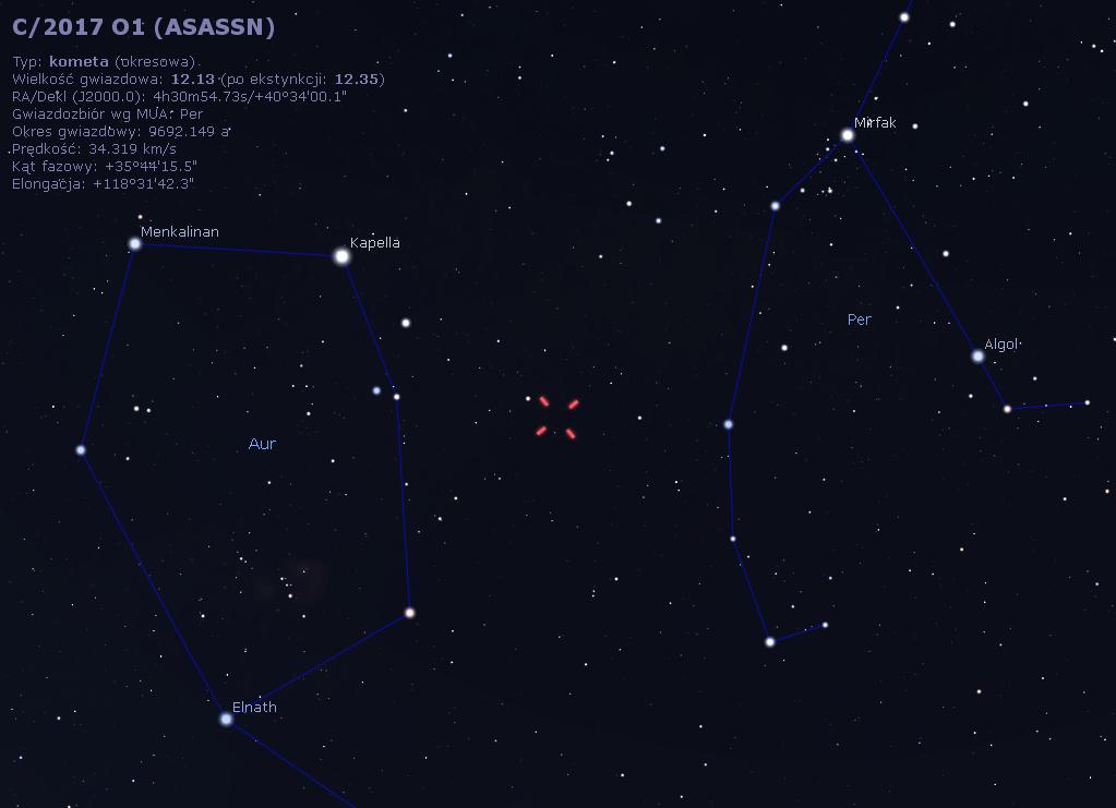 Kometa C 2017 O1.PNG