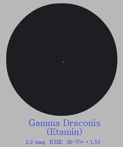 Gamma Draconis ETAMIN.png