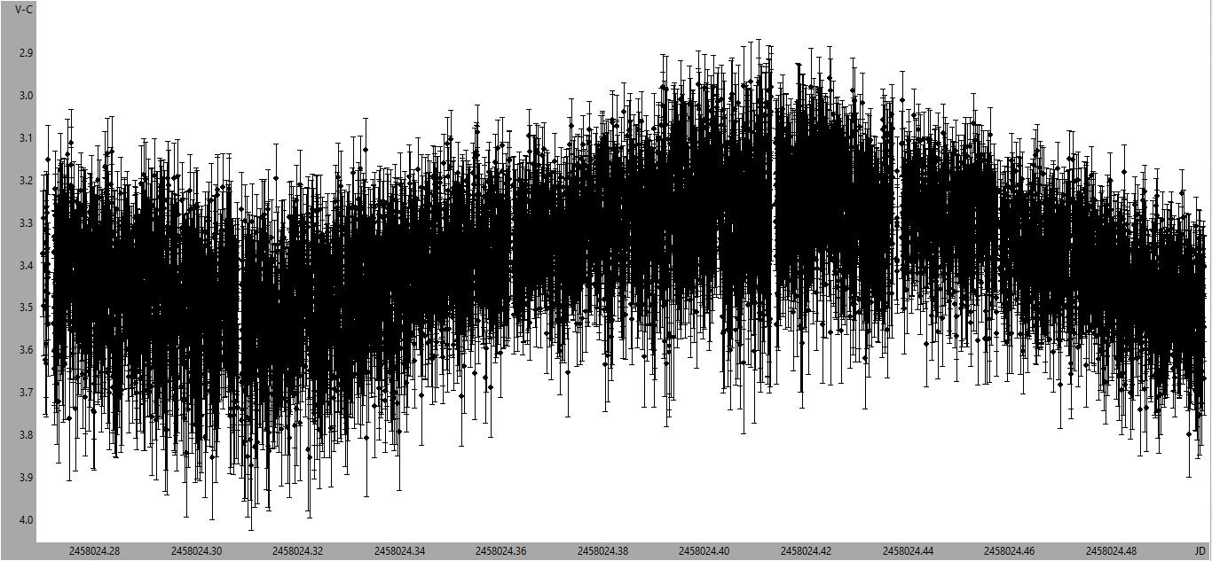 NSVS 2104988 light curve.png