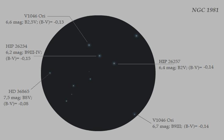 NGC 1981 opis.png