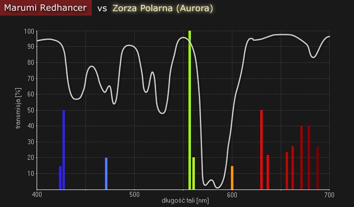 redhancer_aurora.jpg.e3f09b44f1e35bb8f18700a0ced373d9.jpg