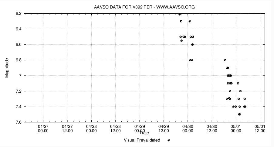 V392 Per krzywa.PNG