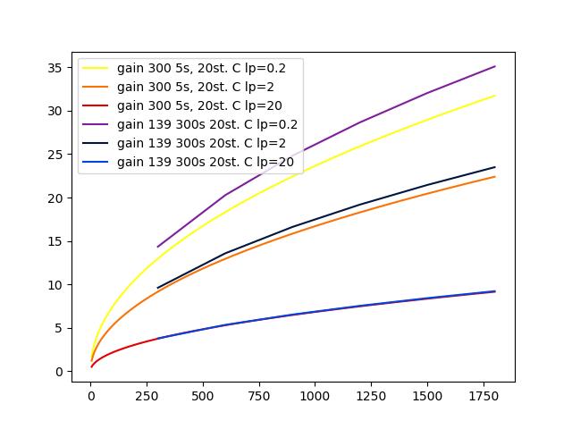 SNR_mid_signal1.png.c5d75a2c1f4c6003c9ac98df7e9daa4f.png
