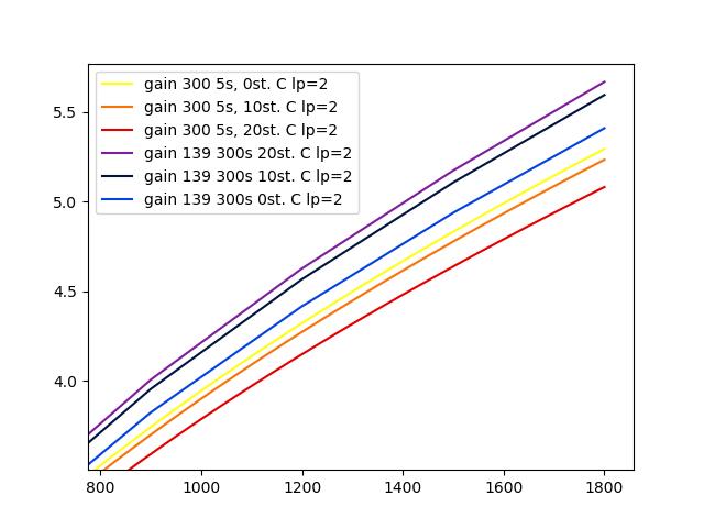 SNR_temperature_low_signal.png.197f6a3a680eabb50dc84d899463f666.png