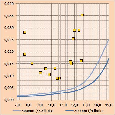 Limity dla tranzytów.png