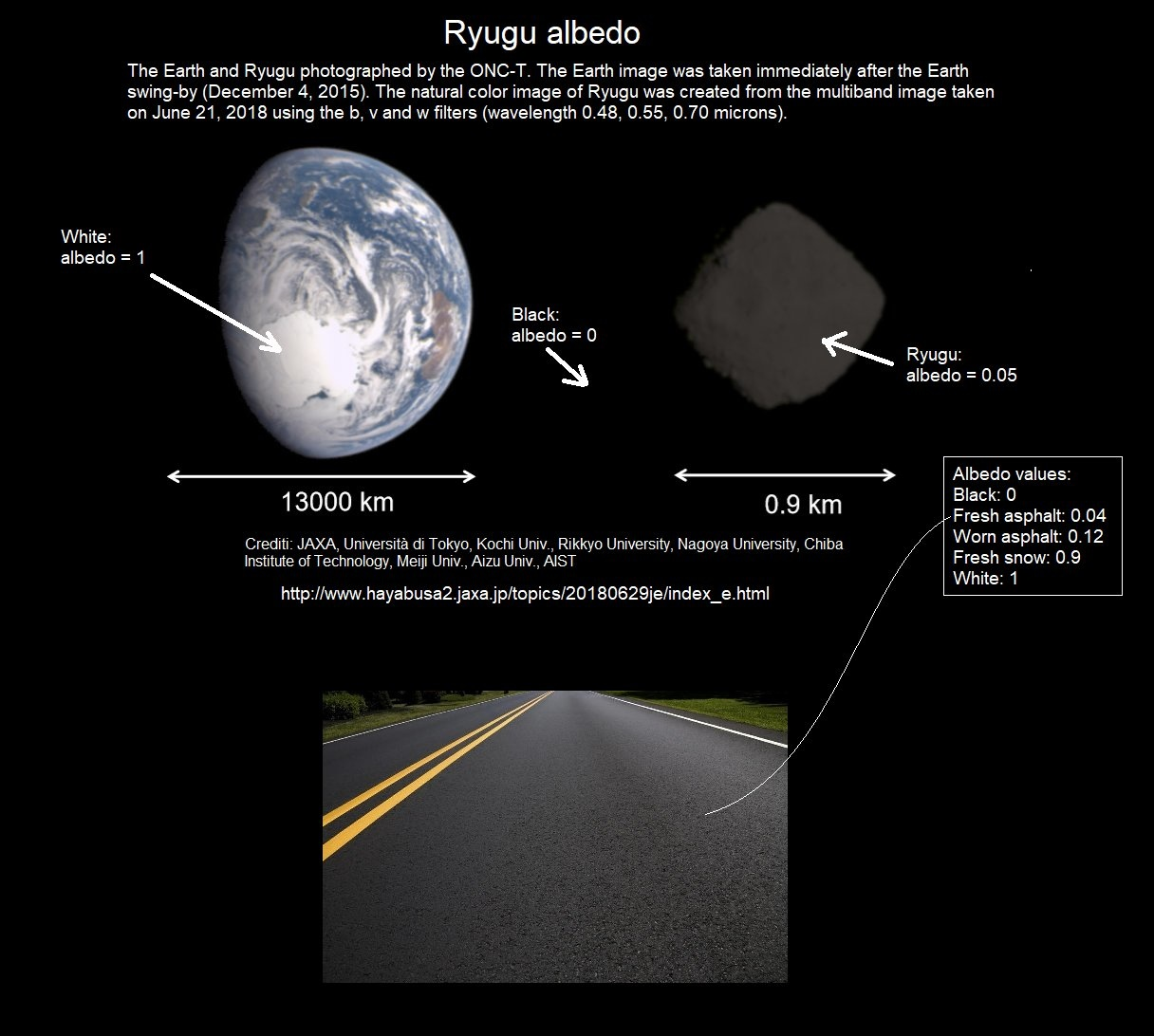 ryugu-albedo.jpg.a8c6aeb203d6bc39edc1057919850352.jpg