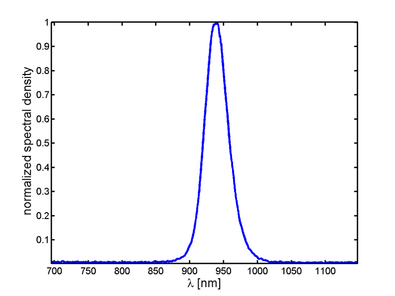 800px-Control-remote-spectrum.png.f4588ff8b3674197ab4519af8fdb5f31.png