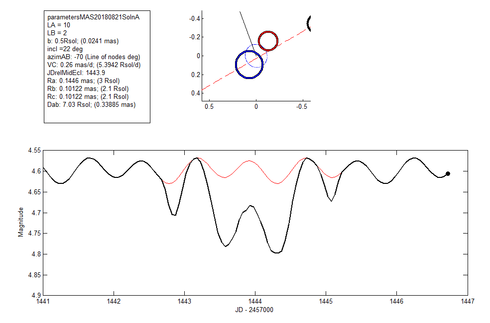 SimulationPredictNov2018.png.c1867ac4c4d5f0f076fb9a52607a43d9.png
