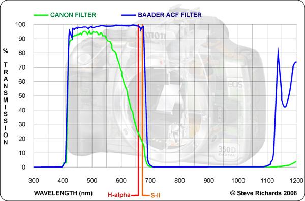 baader_plot.jpg.aaa3b1fa1b9ec8f19d995353189a2628.jpg