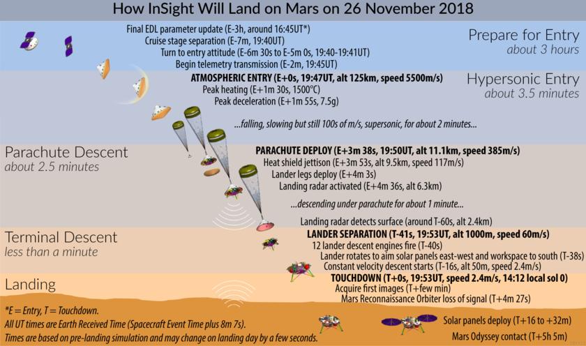 insight-landing.png.213a8954cebef8756adb230e3c91a7cf.png