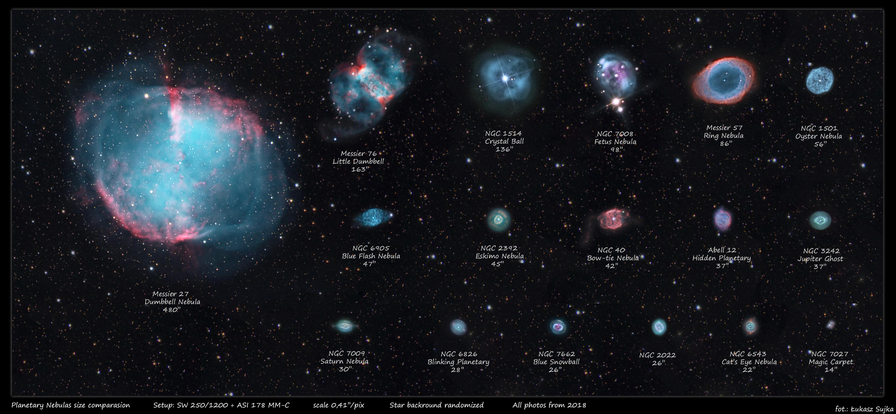 Małe porównanie mgławic planetarnych