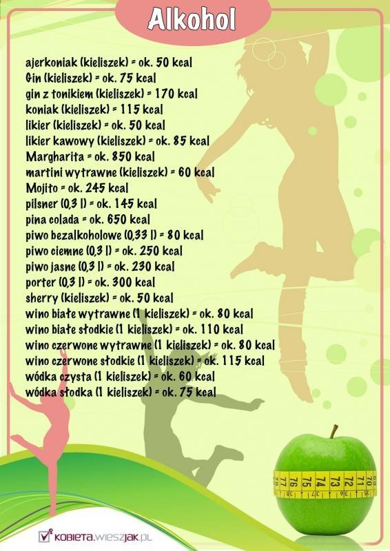 grafika_do_tabel_kalorii_alkohol_4.jpg
