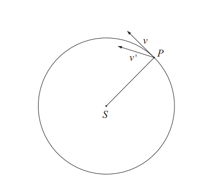 orbita2.PNG.cb01508ea75f3882f24e1473c1fc78e9.PNG