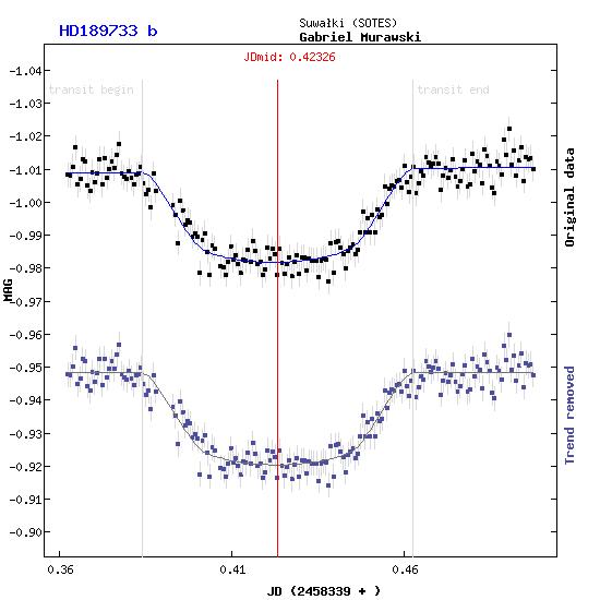 HD 189733 b ETD [5].png