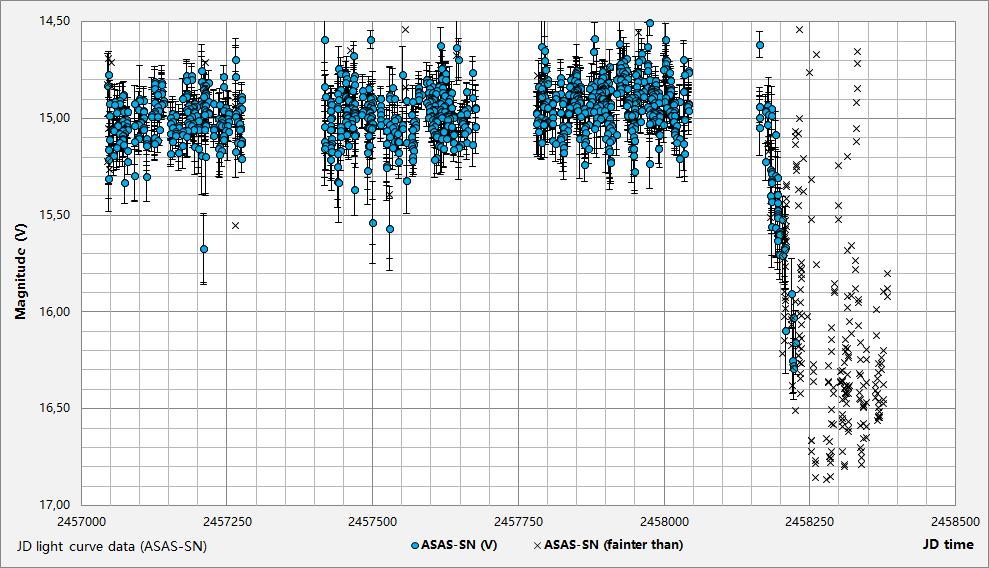 IRAS 17550-0753 JD plot.png
