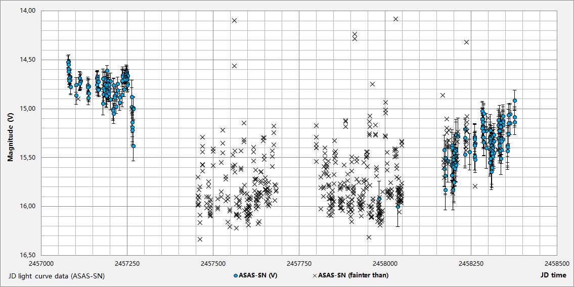 2MASS J18125249-2333044 JD plot.png