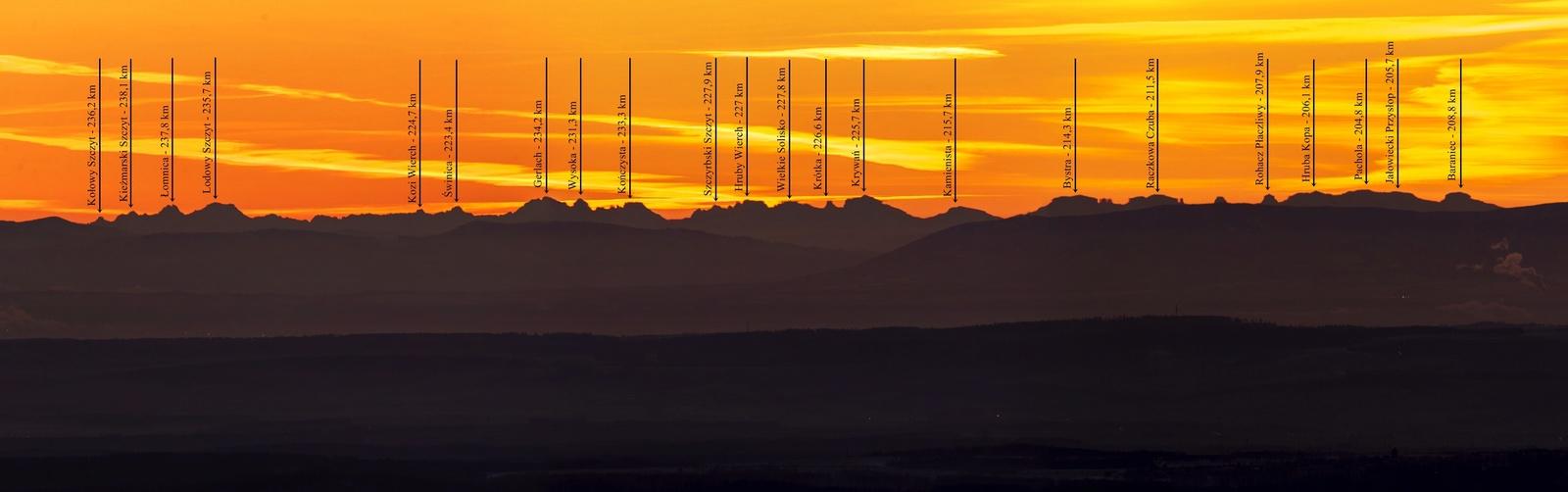 Panorama Tatr z Małego Dziada na 600 mm - 19.01.2019.jpg