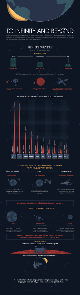 space_infographic_v4.png