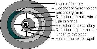 peephole.JPG.ad1e4e6b3ecd301261ab2b640bdd9b37.JPG