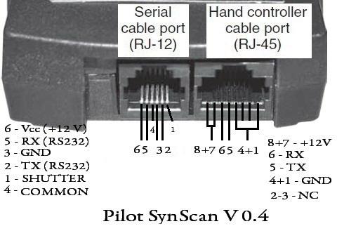 Pilot port SynScan.jpg