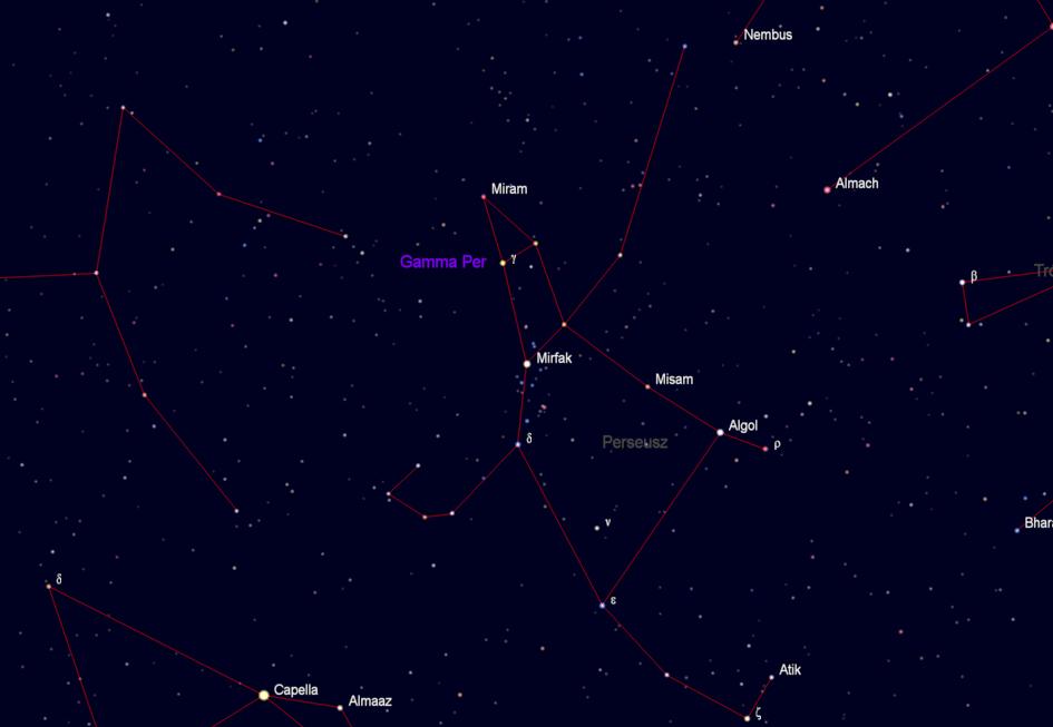 Gamma Per mapa.png