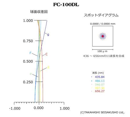FL100DL_1.jpg.eba559dcbf8aa260760c46dc3ff99928.jpg