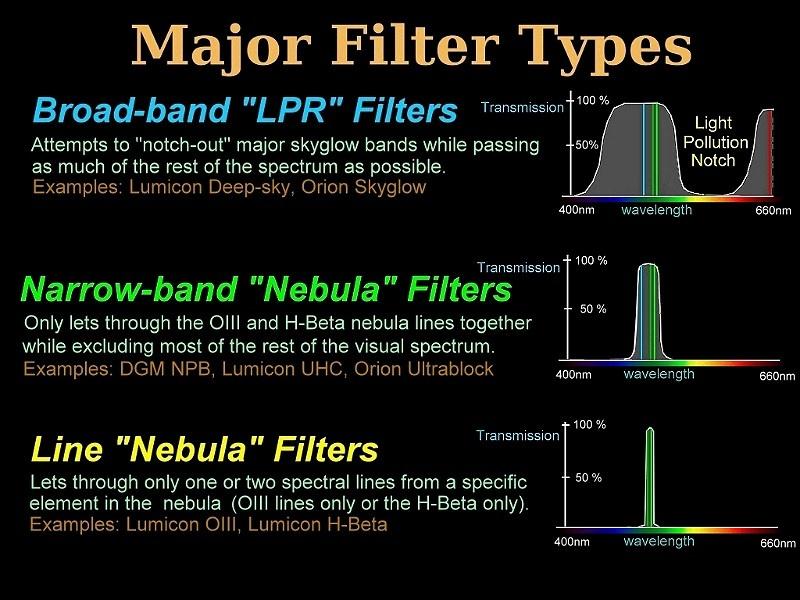 FilterTypes1Small.jpg