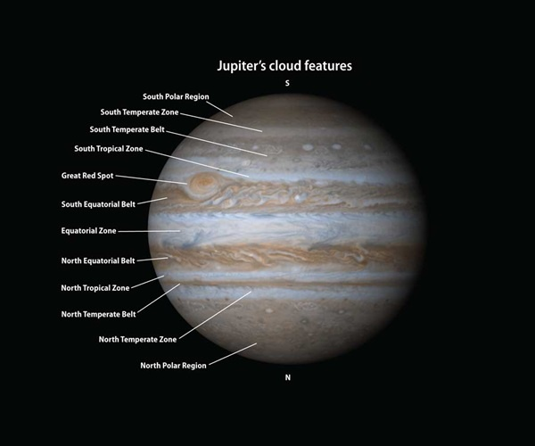 Jupiter-zones.jpg.469e60e275ea936945473aec311b4a66.jpg