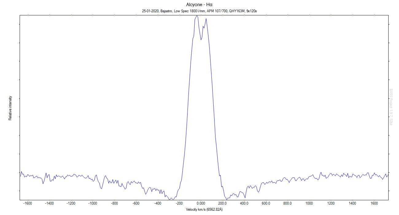 40752026_AlcyoneHalphavelocity.png.fb3dfe1bcf3cc1c0502979646c9f547c.png