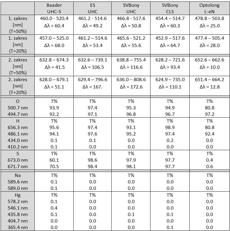 Tabela.png.064cc1047cf7c010cd4d798564ea3a78.png