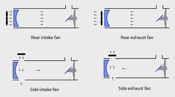 newtonian-fans.png.d1b43a657c3f4b8d38226c7f1bacd43a.png