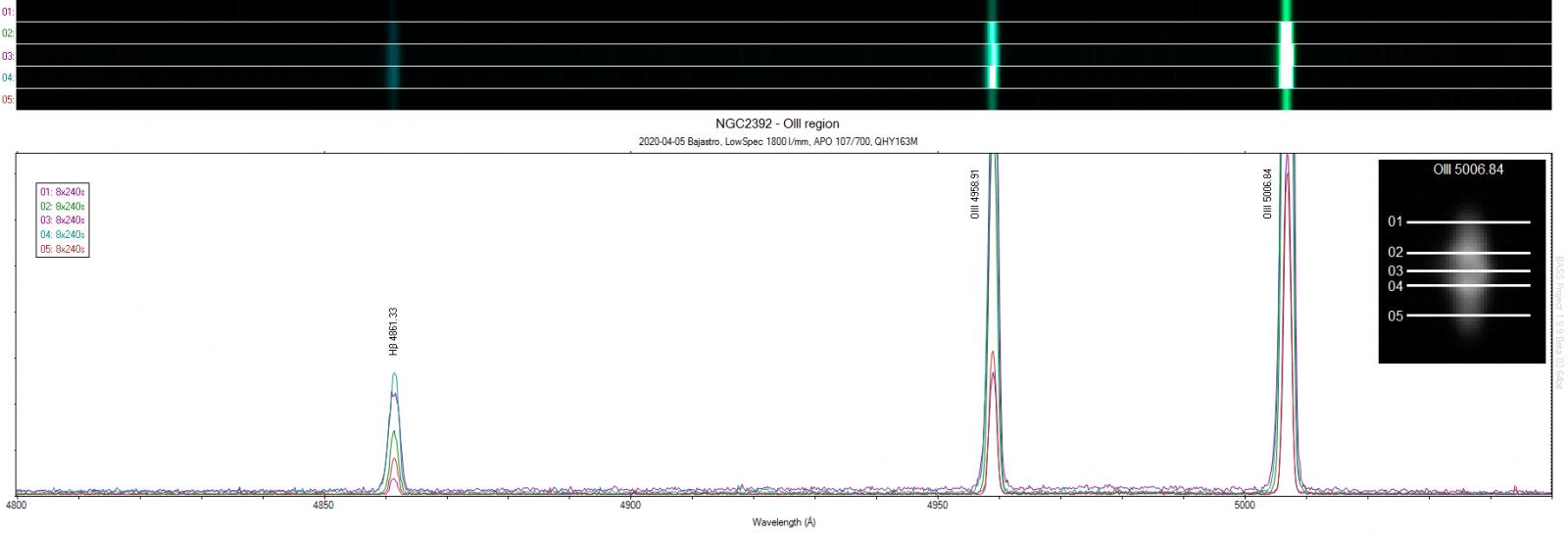 213816961_NGC2392OIIIspectrumzoom.thumb.png.74b2aa03bccaa5275f65c6309c219d7e.png