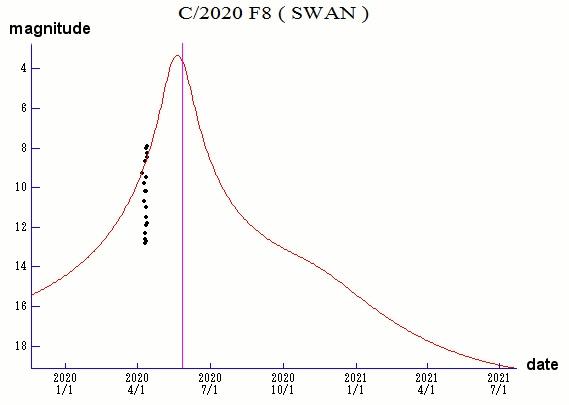 swan-wykres.jpg.050fc667a524072431f86dd12df47497.jpg