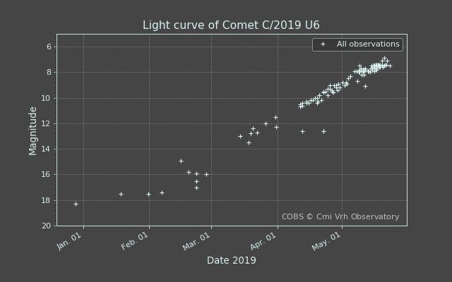 lightcurve_20200524-093559.png