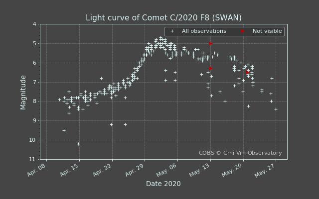 lightcurve_20200527-100339.png