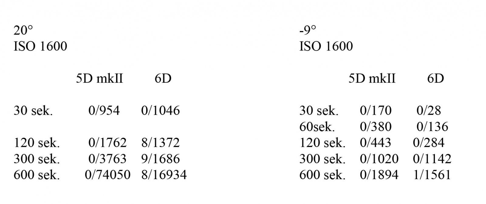 test 5d 6d.jpg