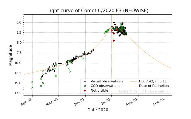 lightcurve_20200719-085554.png