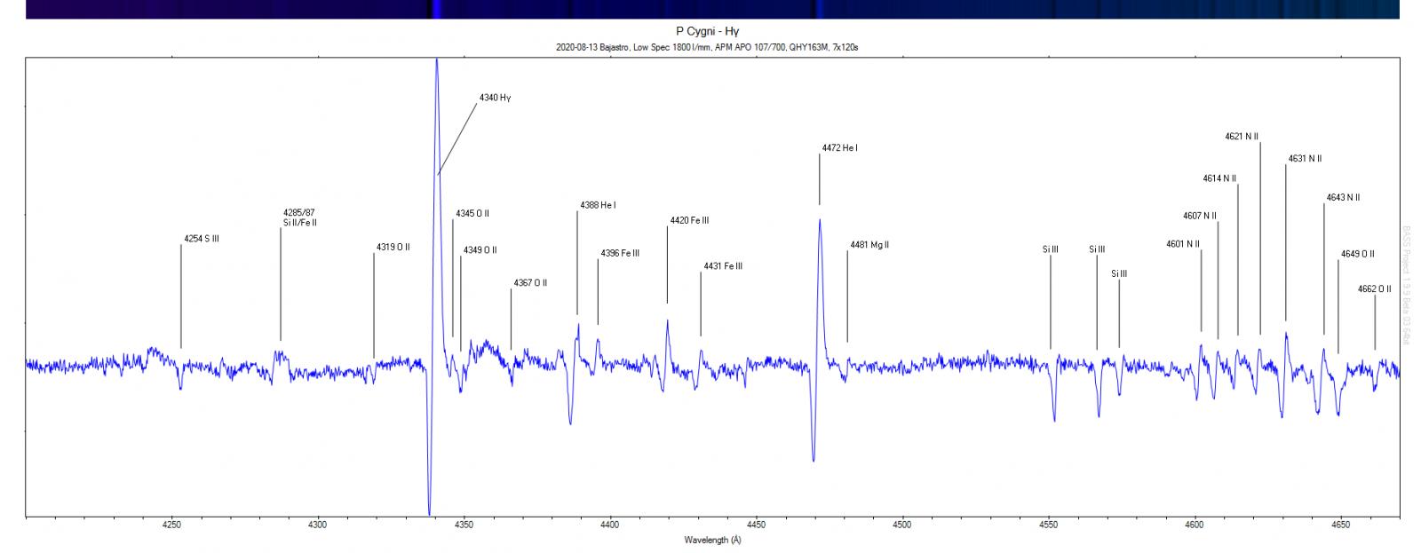 1287291146_PCygniH-gamma.thumb.PNG.08dee8d10a712c440d2c0b17602d52cc.PNG