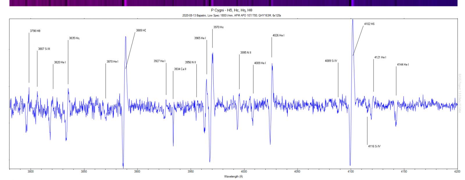 1553450212_PCygniH-deltaH-theta.thumb.PNG.11cebc9d60154ce290068ba292461c2a.PNG