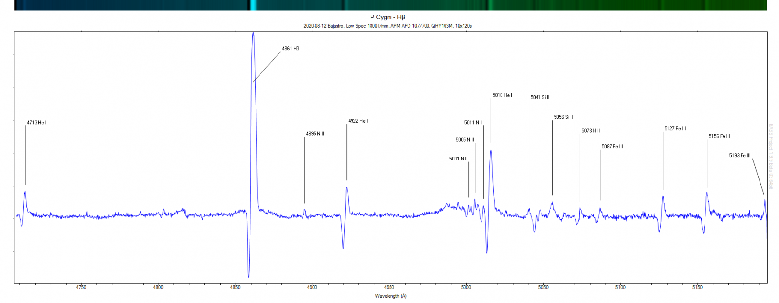 187597401_PCygniH-beta.thumb.PNG.71c78b1185ea0fef20723c65bcb93228.PNG