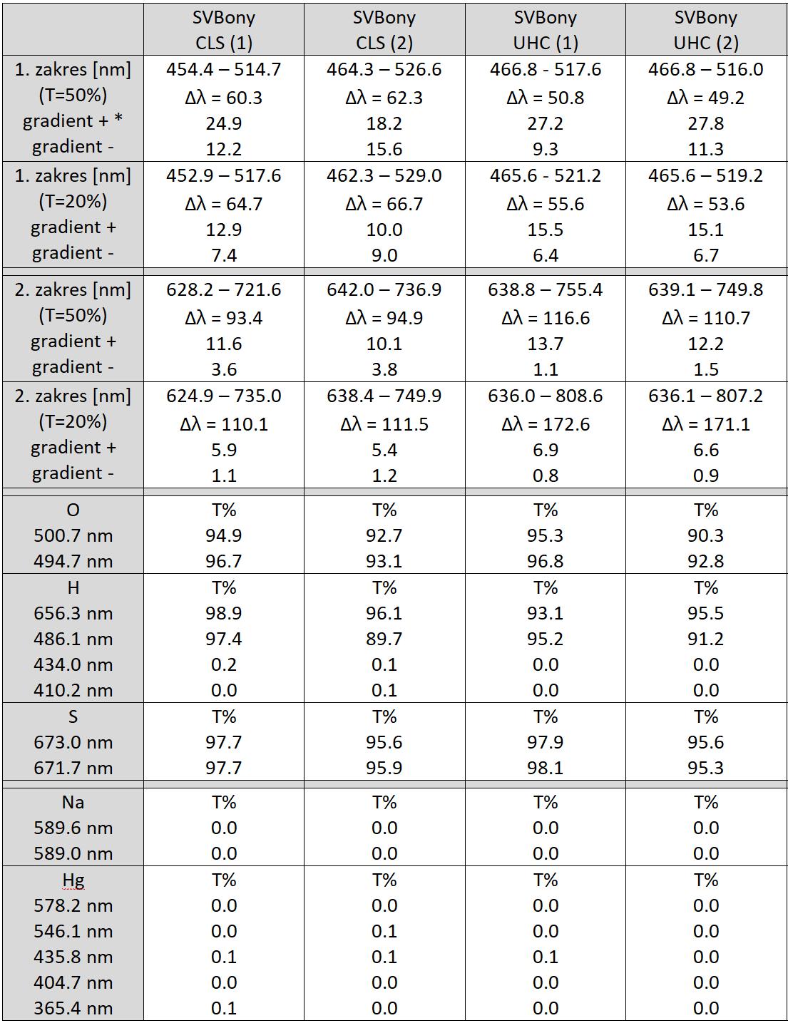 Tabela2.png.f2215f035b5961bad049aeb07025cb5a.png